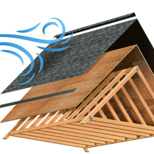 Roof System Defend
